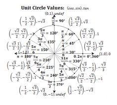 Trigonometry, Math and Math sheets on Pinterest