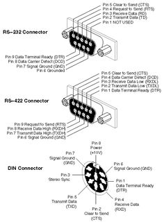carregadorlm317 Circuito carregador de baterias automotiva