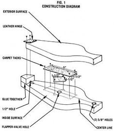 related with forge welding diagram
