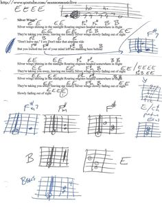 Sign of the Times (Harry Styles) Guitar Chord Chart in F