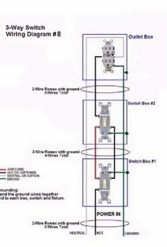1000+ images about House : 120v/240v Wiring on Pinterest