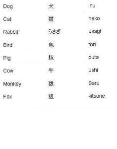 1000+ images about Importance of Japanese on Pinterest