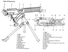 1000+ images about Water Cooled Machine Guns of World War