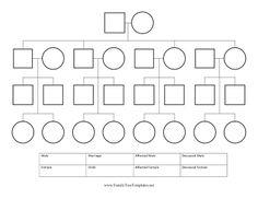 Family tree chart, Family tree templates and Tree