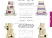 The average cost of a wedding cake for up to 200 people is ...