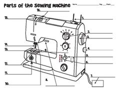 Pin by Baillie Sargisson on Bernina 1008 Sewing Machine