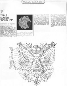 1000+ images about charts and graphs (crochet) on
