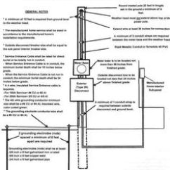 1970 Mobile Home Wiring Diagram 2001 Dodge Caravan Starter 1000+ Images About Diy Repair On Pinterest   Homes, Insulation And Thermostats