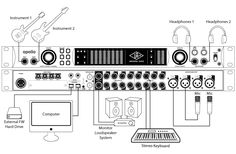 1000+ images about Recording Studio Designs on Pinterest