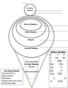 5 Set Venn Diagram 5 Subject Venn Diagram Wiring Diagram
