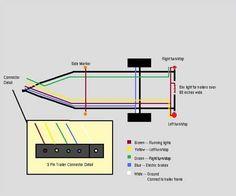 Horse Trailer Wiring Diagram | Trailer Wiring Connectors
