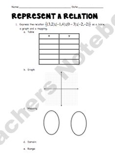 1000+ images about INB-Algebra-Functions on Pinterest