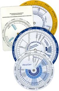 astrological birth chart - Google Search | Astrology ...