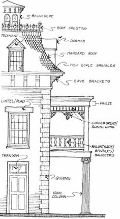 1000+ ideas about Victorian Architecture on Pinterest
