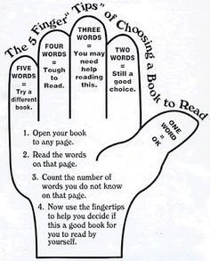 5 finger rule independent reading: This could help parents