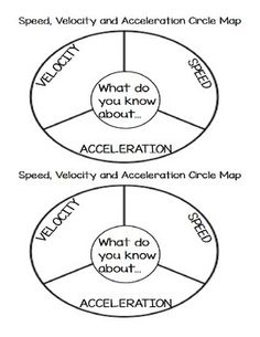 Speed, Velocity, and Acceleration Engaging Cut and Glue