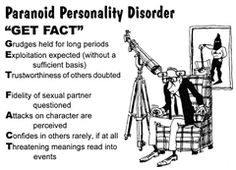 Paranoid Personality Disorder; Personality Disorder, Paranoid