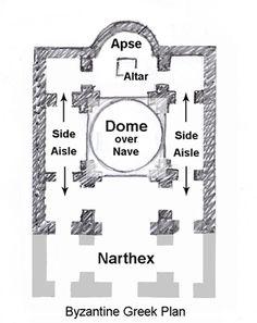 Hagia Sophia-Church was built by Byzantine Emperor