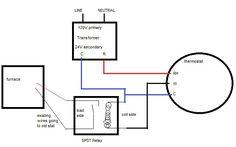 Williams 14,000 BTU/Hr Direct-Vent Furnace Natural Gas