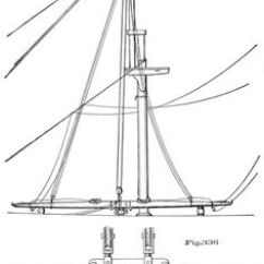 Uss Constitution Rigging Diagram Bmw X5 Radio Wiring Parts Of A Sailing Frigate | Sky Pirates Pinterest Ships, Tall Ships And Boats