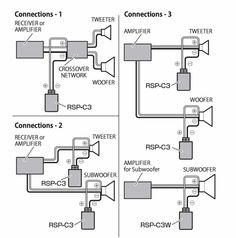 Car Audio Amplifier Instalation Guide Schematic Diagram