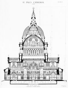 St Paul's Cathedral drawn to scale inside St. Peter's