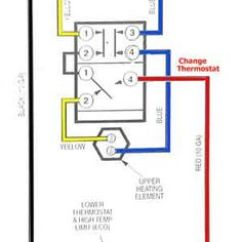 Wiring Diagram For Hot Water Tank Thermostats Sony Cdx Gt350mp Gas Heater - Google Search | Water: Wood Stove Pinterest Heaters ...