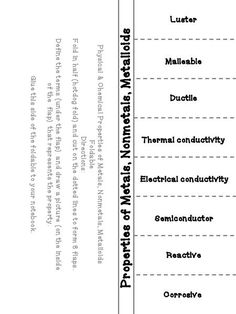 Metals, Nonmetals, Metalloids (cut & paste) Activity