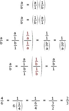 1000+ images about Math 7 Rational Numbers add and