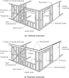 Lightweight design, with timber frame construction and a