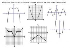 1000+ images about Algebra 2 on Pinterest