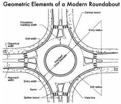 We created this roundabout infographic to explain why they