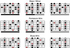 1000+ images about Guitar Reference on Pinterest