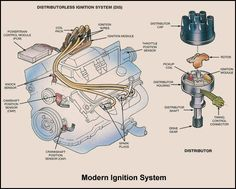 basic chevy hot rod wiring diagram what is a workflow car parts | 1989 pickup 350 engine exploded view - projects ...
