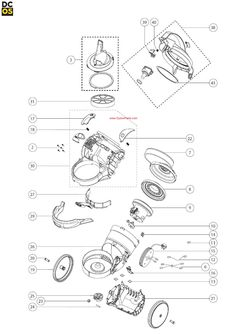 1000+ images about Everything Dyson! on Pinterest