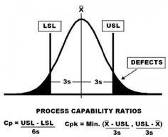 ITIL Raci Matrix