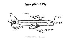 1000+ images about I'm an Aerospace Engineering..MyLife on