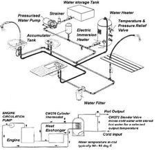 TechnoRV Blog: How Does the RV Electrical System Work