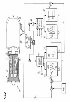 RB211 schematic illustrating the low, intermediate, and