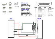 Circuit Power Amplifier using IC741 for buffer stage, and