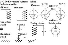 #Electrical Symbols and Meanings #engineeringstudents
