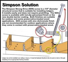Fastener Types And Sizes Specified For Simpson Strong Tie