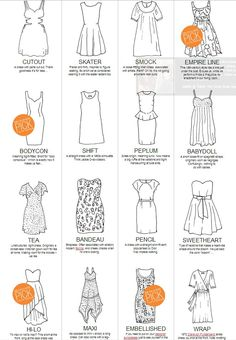 100 years of women's fashion infographic illustration