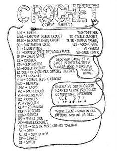 1000+ ideas about Crochet Abbreviations on Pinterest