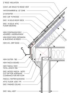 Roof Venting Diagram, Roof, Free Engine Image For User