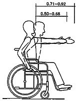 Minimum internal elevator dimensions for one wheelchair