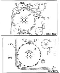 Valve cover gasket: Follow this picture when tightening