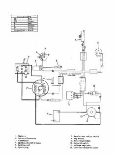 System Troubleshooting: Vintage Air System Troubleshooting