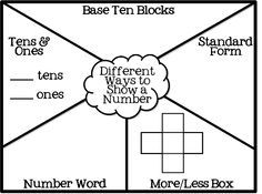 1000+ images about Math Graphic Organizers on Pinterest
