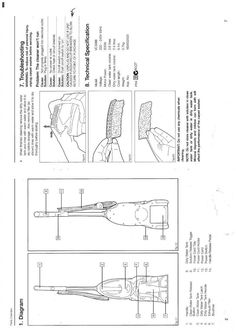 1000+ images about Instruction manual on Pinterest